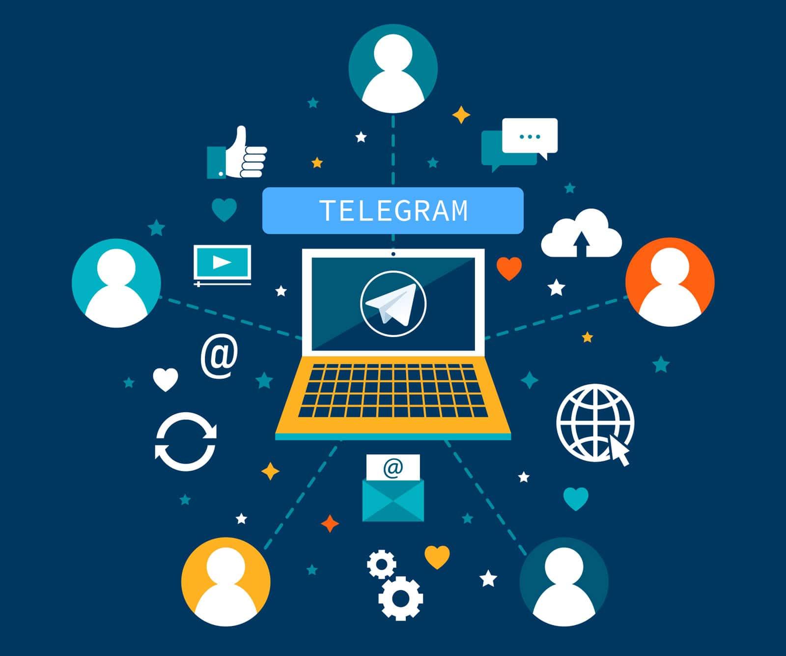 برای دیجیتال مارکتینگ شاید شما نیازی به استخدام افراد نداشته باشید بلکه با استفاده از نصب نرم افزار ها به کسب و کار خود توسعه ببخشید